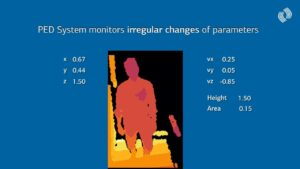 PED System monitors irregular changes of parameters